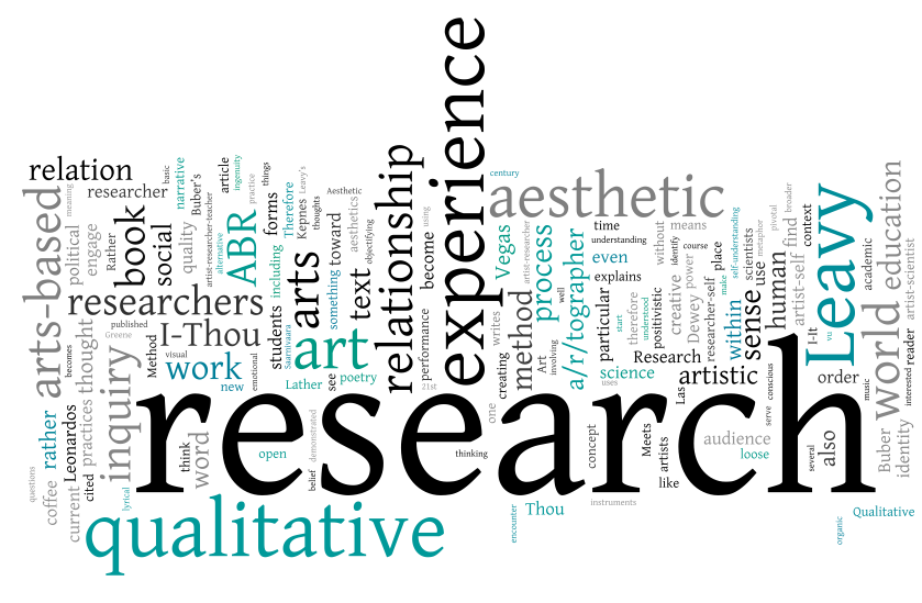 international journal of education the arts volume review  the text as thou in qualitative research carving the artist self in the researcher self a review essay