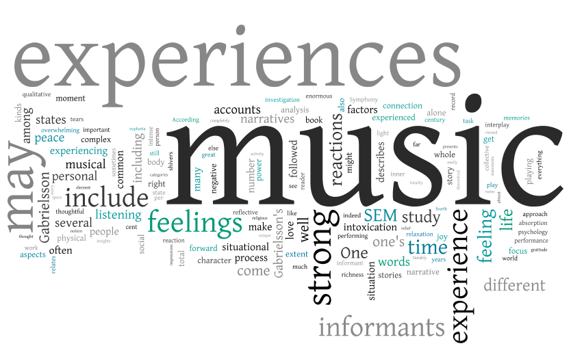 music in my life personal essay Music in my life ladies and gentlemen today, i would like to talk to you about music and how it influences your life and everyone's life in the world.